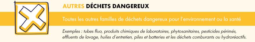 Dechets-dangereux