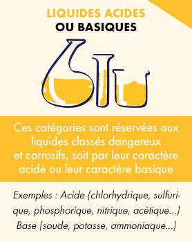 Liquides acides ou basiques