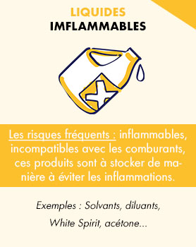 Liquides-inflammables