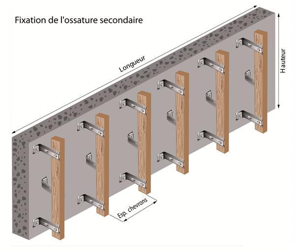 equerre de bardage pour ite isolation thermique par l. Black Bedroom Furniture Sets. Home Design Ideas