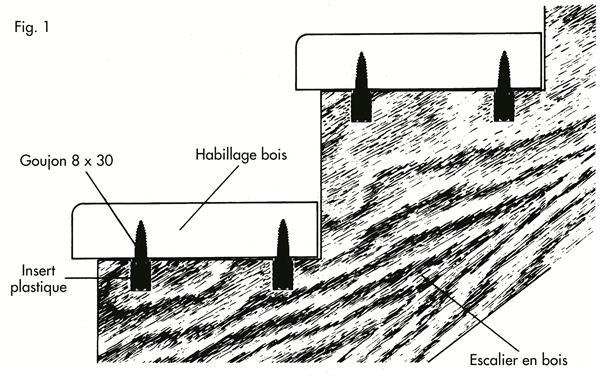 goujons dassemblage 8 pour marches descalier bois bois. Black Bedroom Furniture Sets. Home Design Ideas