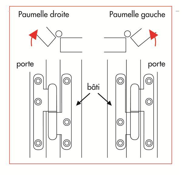 Paumelles acier turlupet for Paumelle de porte castorama